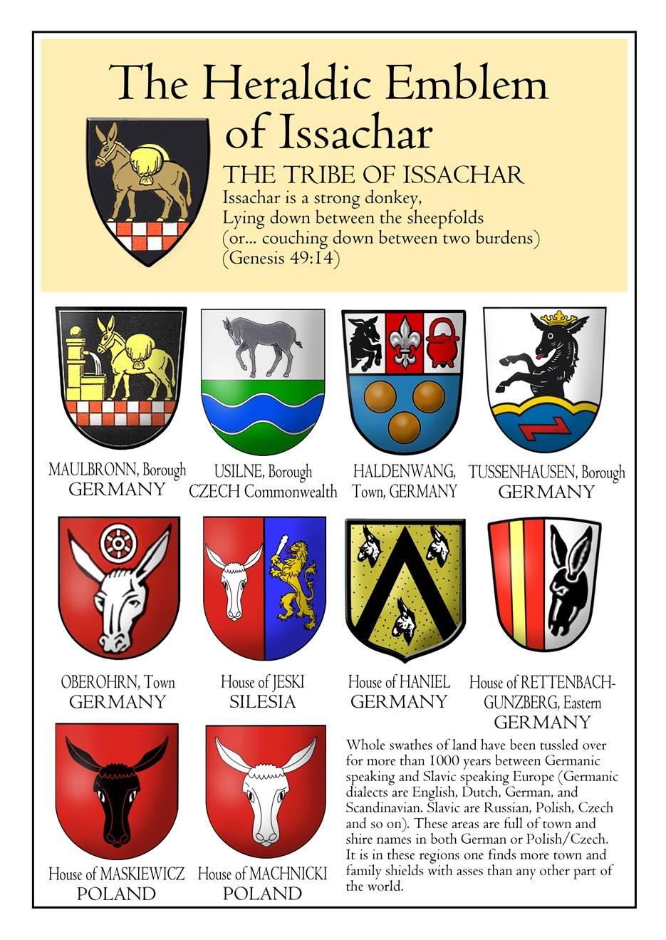 Tribes Of Jacob Israel Esau Today